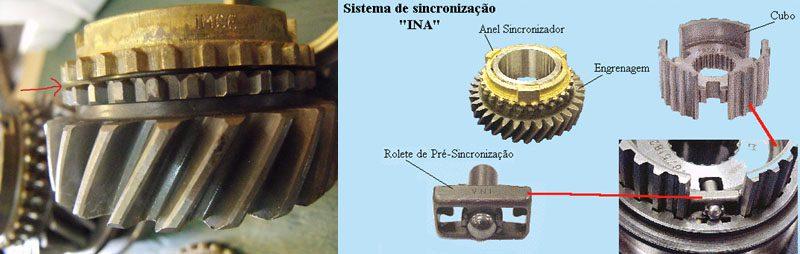 Figuras 6/7 - Carga EP à base de enxofre/fósforo pode danificar os anéis sincronizadores de bronze