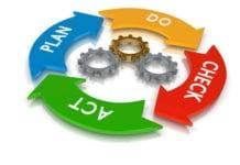 Garantindo a qualidade do projeto com a melhoria contínua de processos