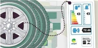 Classificação dos pneus no Inmetro - Todos os pneus vendidos no Brasil a partir de abril 2018 virão com etiquetas