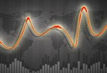 tendências para a economia mundial