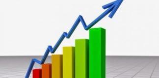 Confiança do empresário aumenta