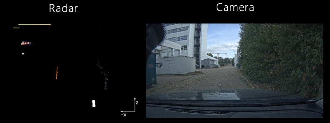 radar com IA